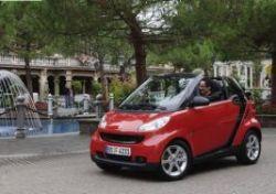 Smart Fortwo Cabrio, Смарт Форту Кабрио